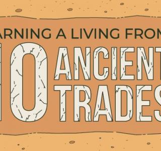 Ancient Trades